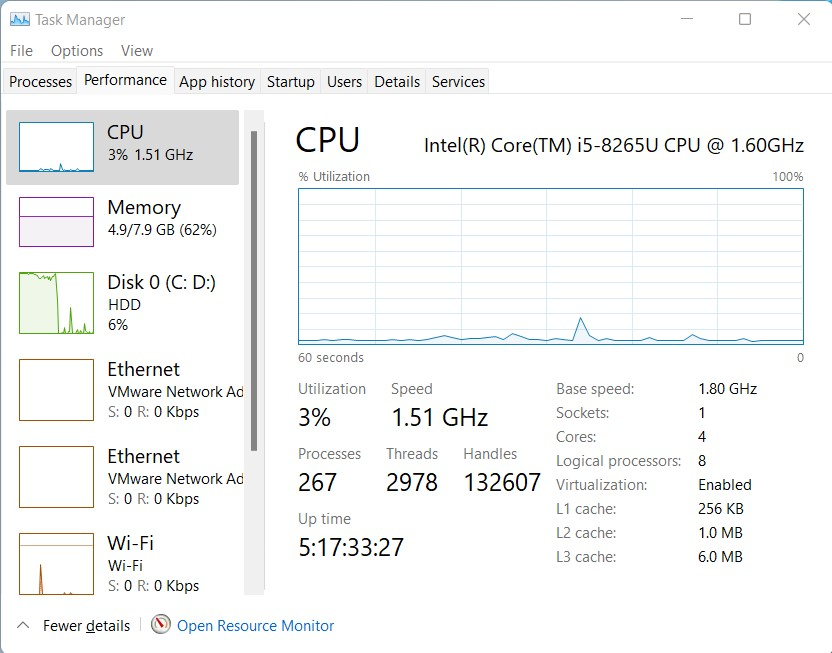 Chrome Performance with incognito mode active