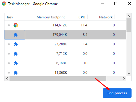 Chrome Task Manager End Process command button