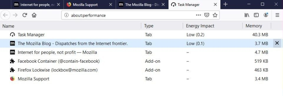 Firefox Task and Performance Manager Window